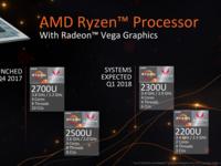 PPT依旧很美 看看AMD在移动端CPU上发布了啥