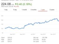 中国AI芯片制造商能与Nvidia较高下吗?