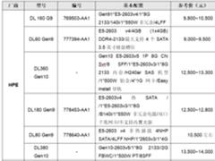 服务器价格指导  1月双路机架产品导购