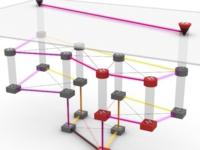 如何让SDN在多层网络中发挥最大的潜能?