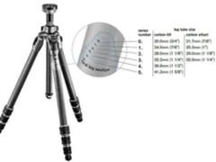 对相机很重要的配件 三脚架选购全攻略