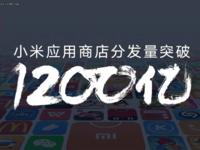 分发量超1200亿 MIUI应用商店年度报告发布