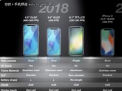 全系晋升刘海屏 下代iPhone系列将推廉价版