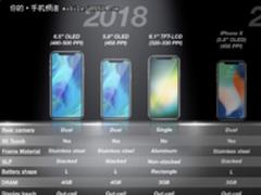 低至原本价格一半 苹果将推廉价版iPhone X