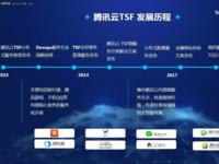 日调度5万亿次,腾讯云推企业级微服务中间件