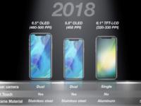 新款iPhone X全曝光 廉价版也有Face ID