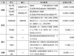 服务器价格指导 1月双路塔式服务器选购