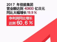 利润同比增长60% 佳能公布17年年度财报