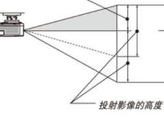 适合多场景应用 高亮工程投影机选购推荐