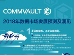 Commvault 解读2018年数据管理发展趋势