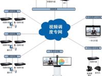 华为助北京公安丰台分局建综合视频调度系统