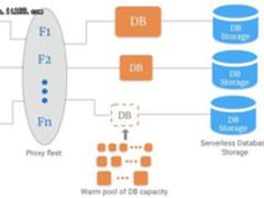 无服务器时代,数据库技术有哪些新发展?