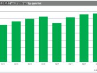 IHS报告:全球以太网交换机市场增长迅猛