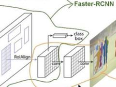 如何用Tensorflow对象检测进行像素级分类