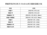 荣耀EMUI8.0适配出炉 两年前的手机也可升级