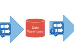 云技术的发展会让数据仓库呈现哪些新趋势?