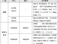 服务器价格指导  3月双路机架产品导购