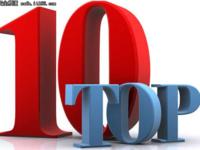 2018年RSA大会创新沙箱决赛10强名单出炉