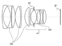 佳能新EF 50mm F1.2镜头及多款专利曝光