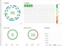 InCloud Shpere5.5支持云与大数据、AI融合