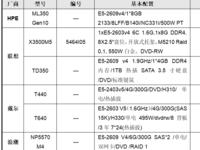 服务器价格指导 4月双路塔式服务器选购