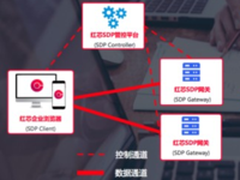 """云适配品牌升级改名""""红芯""""背后的商业逻辑"""