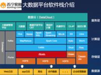 基于Alluxio的HDFS多集群统一入口的实现