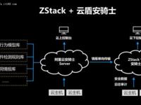 加强云安全ZStack携手阿里云打造一体化安全