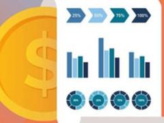 案例|金融领域七大数据科学应用实践案例