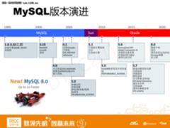 爱可生洪斌:MySQL云数据库架构设计实践