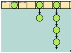机器学习时代哈希算法如何高效索引数据?