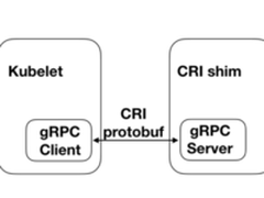 PouchContainer CRI的设计以及实现方法