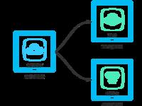 干货:记一次JavaWeb网站技术架构总结