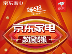 除尘电器销售飞涨 京东618戴森半小时涨350%