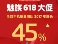 618魅族国内手机品牌销量第四 同比增长45%