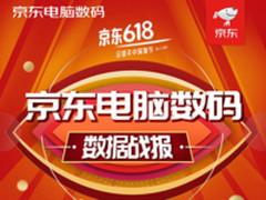 广场舞显生产力:京东618拉杆音箱销额涨90%