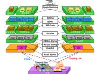 IBM技术专家:数字化浪潮下的架构融合浅谈