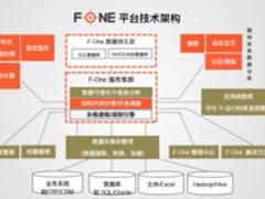 客户倒逼!F-One如何2C和2B双模式齐下?