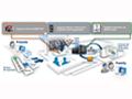 中小企业存储解决方案 10款桌面NAS横评